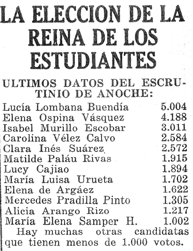 votaciones-reinas-carnaval-universitario
